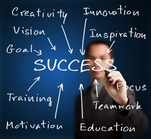 success-motivation